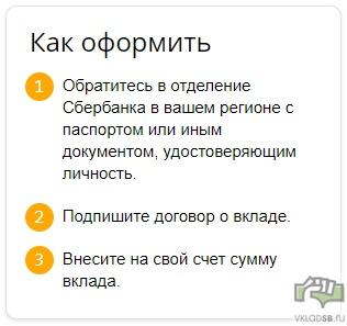 Краткая инструкция - 3 шага для открытия вклада до востребования в филиале Сбербанка