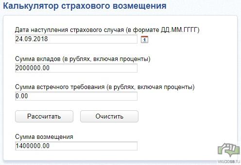 Условия страхования вкладов в Сбербанке Россия и получения выплат