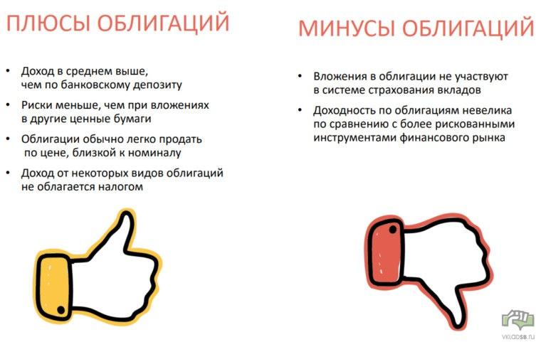 Изображение - Инвестиционный вклад в сбербанке что это такое Plyusy-i-minusy-investitsionnogo-vklada-v-obligatsionnoj-sostavlyayushhej