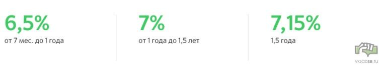 Проценты по вкладу Рекордный зависят от срока вклада - учтите это при рассчетах на неофициальных онлайн калькуляторах