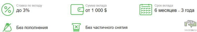 Срочный вклад в долларах Весомая выгода в Сбербанке