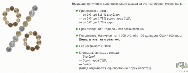Старые условия по вкладу Мультивалютный Сбербанка России