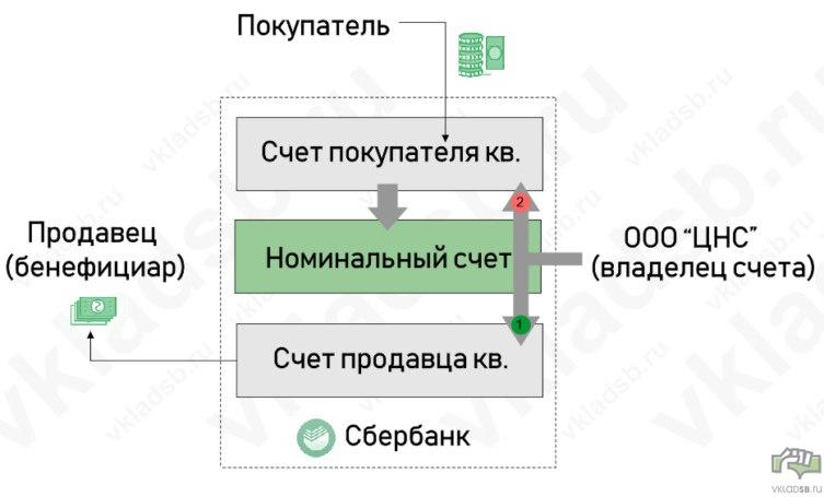 Кросноярск как получить права решили после срока